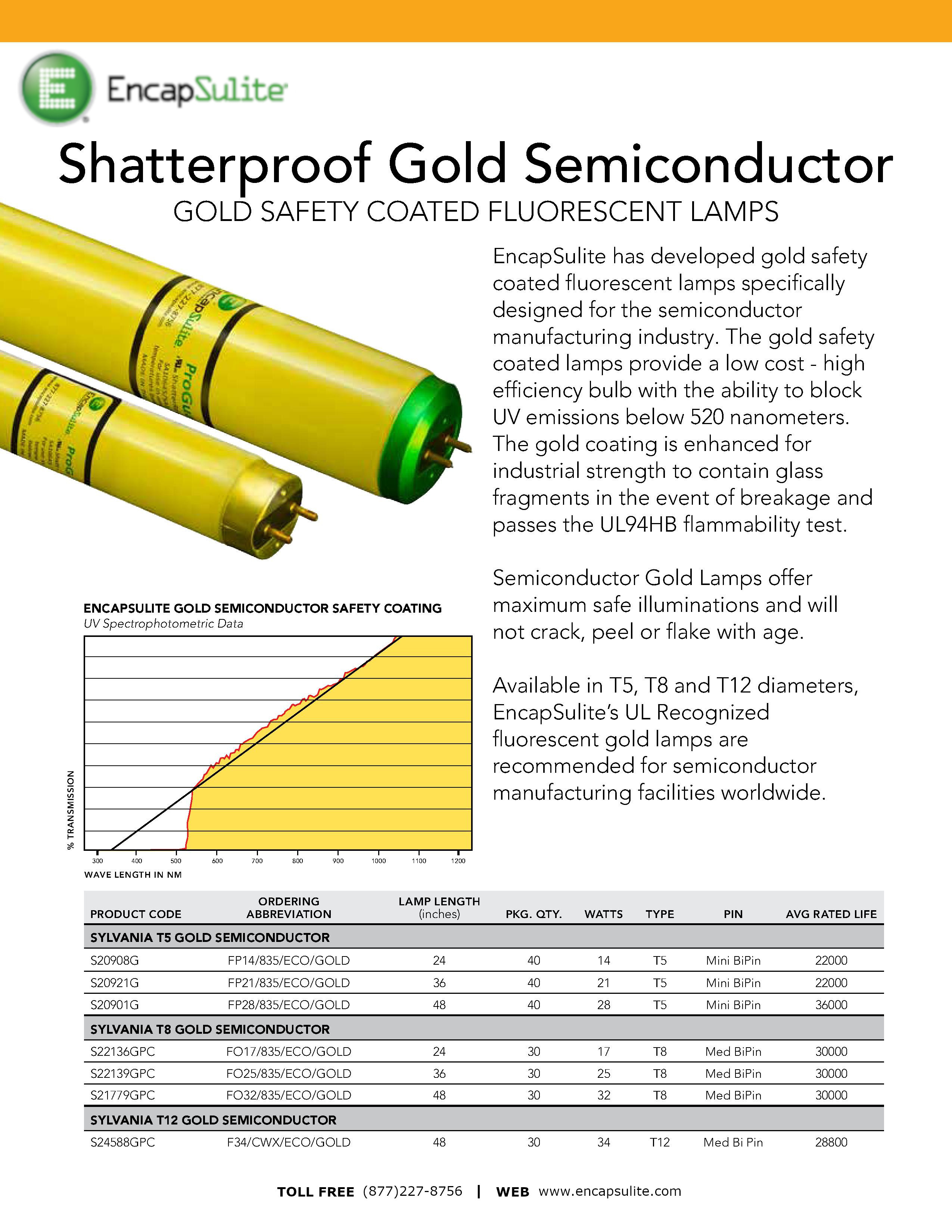 Shatterproof Gold Semiconductor Lighting